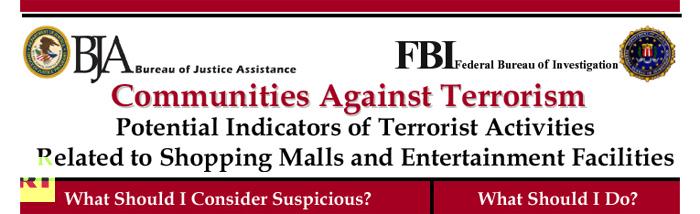 potential-indicators-terrorist-activities-393