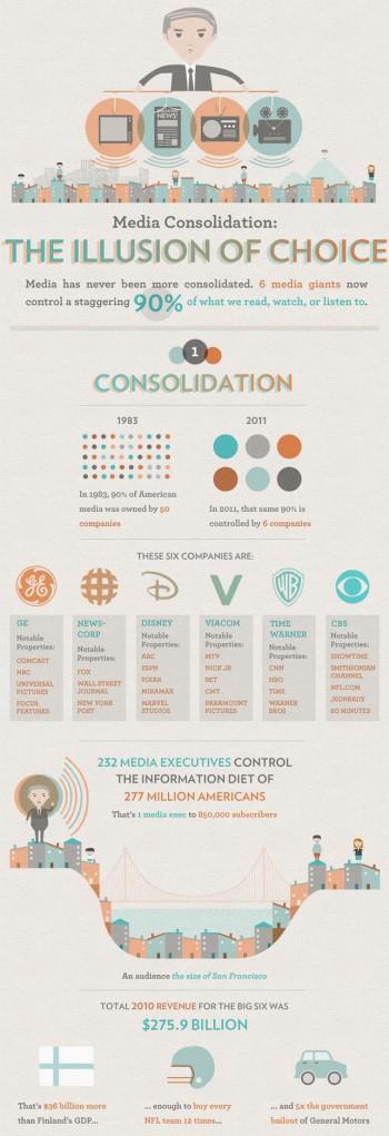 mainstream-media-infographic